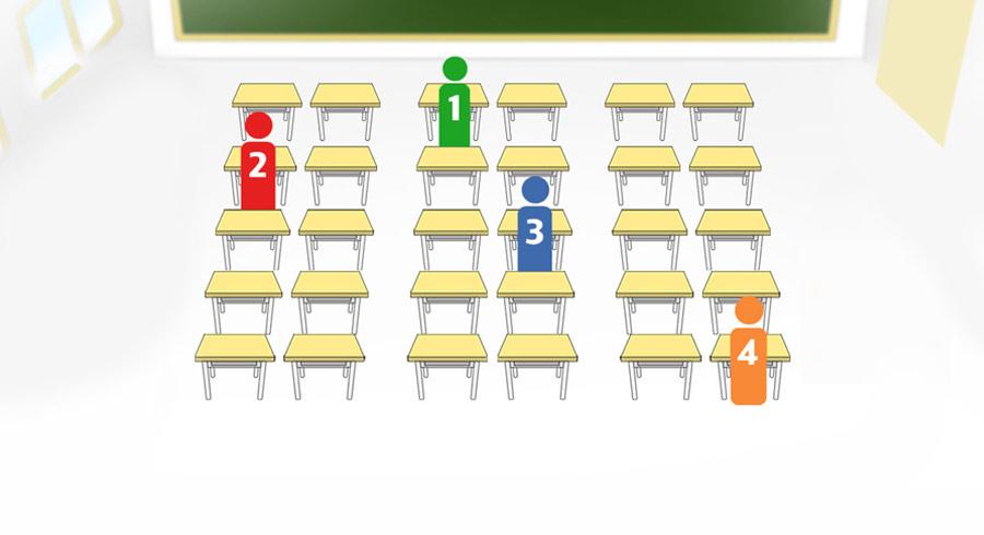 Test: ¿En cuál pupitre te sentabas cuando estudiabas?