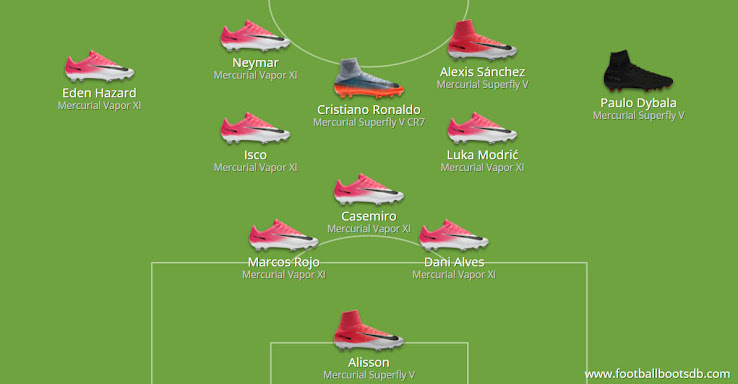 You Can Now Create Your Own Football Boot Line-Up - Footy ...