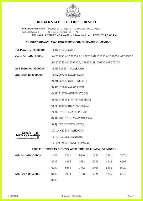 Kerala Lottery Result Today Live 17.03.2021   AKSHAYA Lottery Result AK 489