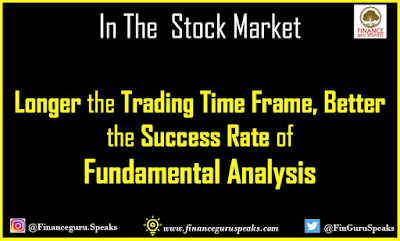 Time frame for Fundamental Analysis