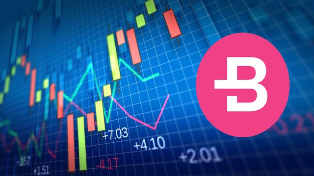 Bytecoin (BCN) Price Trends Are Bullish