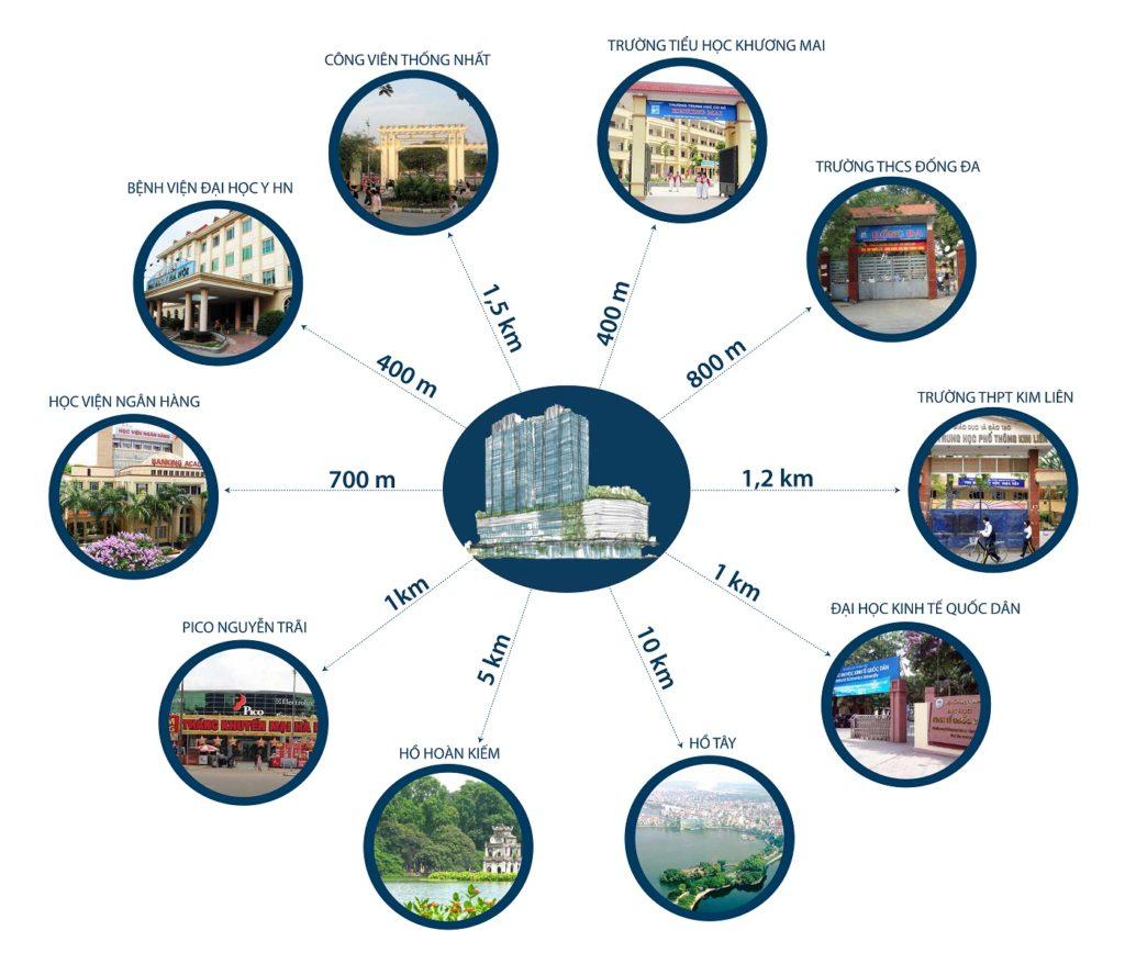 Liên kết vùng tại chung cư Panorama Hoàng Mai