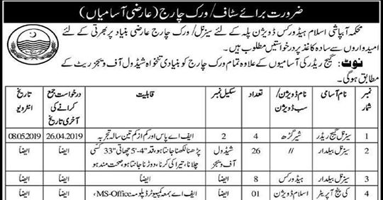welfare department jobs 2019 education department jobs 2019 forest department kpk jobs 2019 jobs in forest department kpk forest department rawalpindi jobs forest department faisalabad jobs population welfare department jobs punjab forest department jobs 2018
