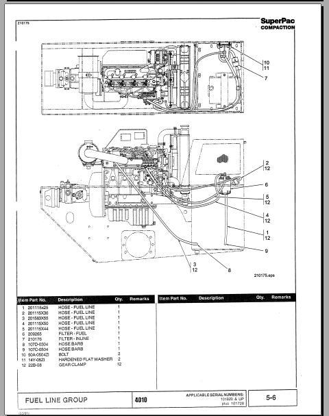 Free Automotive Manuals: SUPERPAC COMPACTION MODEL 4010