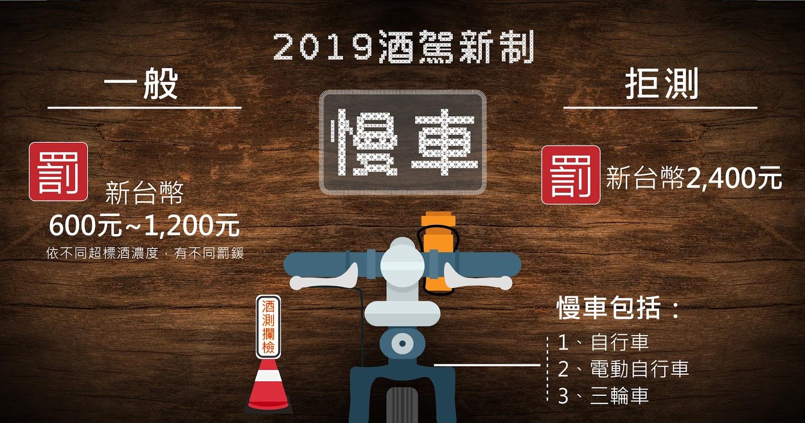 2019酒駕新制-慢車、自行車、電動自行車罰鍰金額,初犯、拒測,不同酒駕罰鍰
