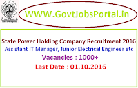 State Power Holding Company Recruitment 2016 for 1000+ Various Posts Apply Online Here