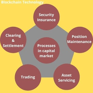 process in capital market and blockchain in financial markets