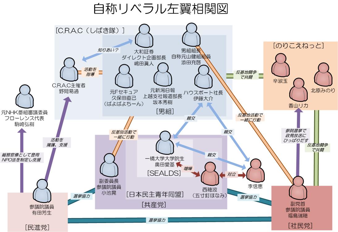 【社会】「ストップ!沖縄ヘイト」東京で開催 香山リカ氏「政府によるメディア統率や管理が進んでいる。ファシズム完成へ」 [無断転載禁止]©2ch.netYouTube動画>28本 ->画像>146枚