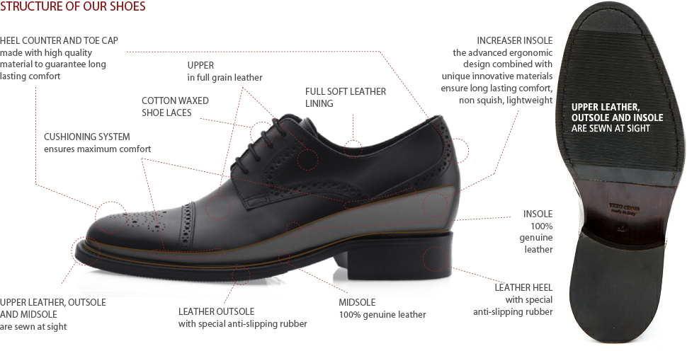 Luxury Dress Shoes Brands