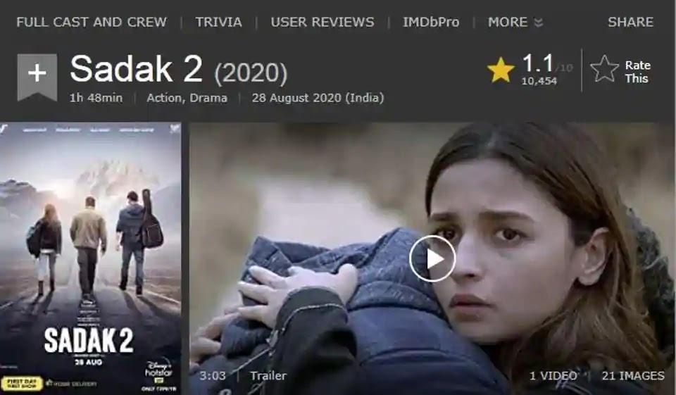 Sadak 2 Film Ratings on IMDb