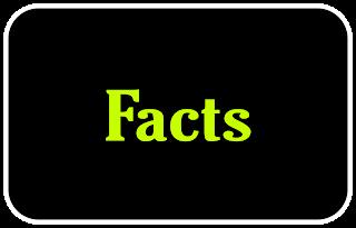 रोचक तथ्य। Amazing facts in hindi.