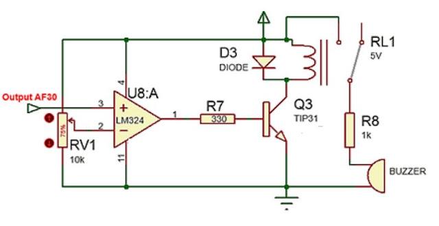 Implementasi sensor Gas AF30 dengan sistem kendali ON/OFF