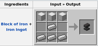 how to use and make anvils in minecraft minecraft blog