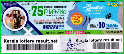 LIVE: Kerala Lottery Result 24-03-2020 Sthree Sakthi SS-202 Lottery Result