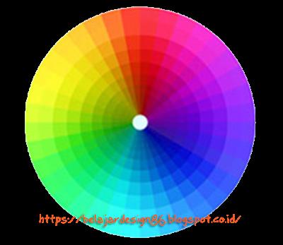 5 Fungsi dan peranan warna dalam desain grafis