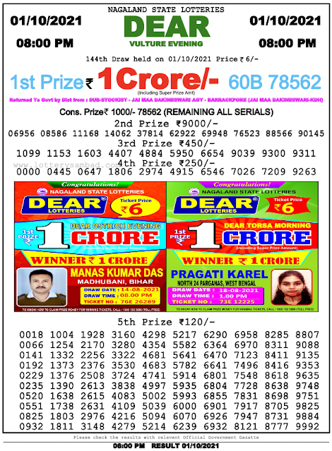 Nagaland State Lottery Sambad 03.10.2021 Today Live: 2 PM, 6 PM, 8 PM Lottery Result