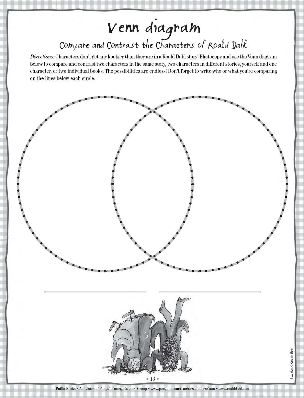 cinderella venn diagram compare contrast siemens shunt trip wiring sara bruuns klassrum