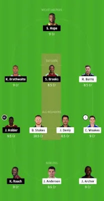 WI vs ENG Dream11 team prediction