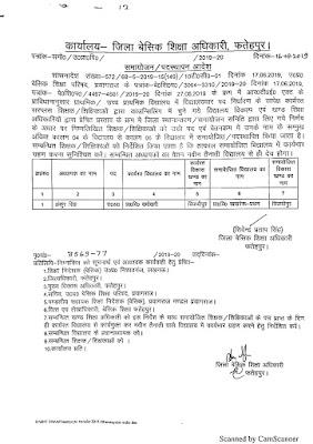 Fatehpur Primary Teacher Samayojan Order 2019-20 में परिषदीय विद्यालयों में कार्यरत शिक्षकों की समायोजन सूची जारी, क्लिक करके देखें।
