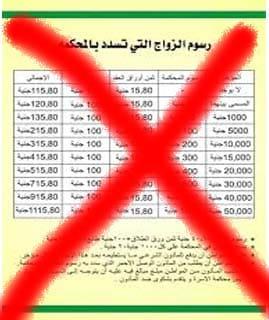 أجرة المأذون 2021  أتعاب المأذون 2020  أتعاب مأذون شرعي  كم اعطي المأذون الشرعي  أتعاب المأذون فى مصر 2020  رسوم الطلاق عند المأذون  رسوم الطلاق ٢٠٢٠  رسوم كتب الكتاب في مصر 2020