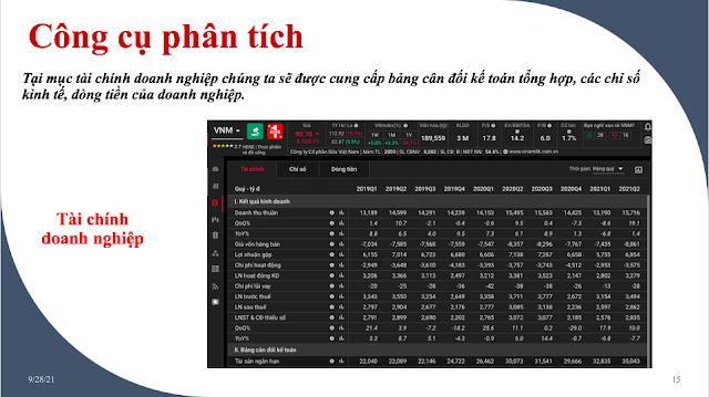 Công cụ phân tích cơ bản cổ phiếu TCBS
