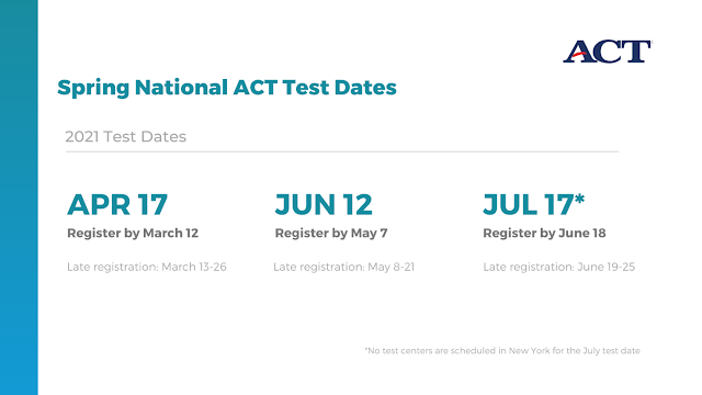Spring National ACT Test Dates