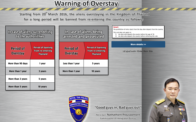 Thai Immigration Overstay Warning - Image Copyright BlogSpot and Royal Thai Police Immigration Bureau