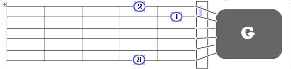 Gambar Posisi Jari Chord G pada Gitar