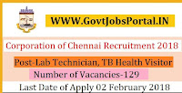 Corporation of Chennai Recruitment 2018 – 129 Lab Technician, TB Health Visitor