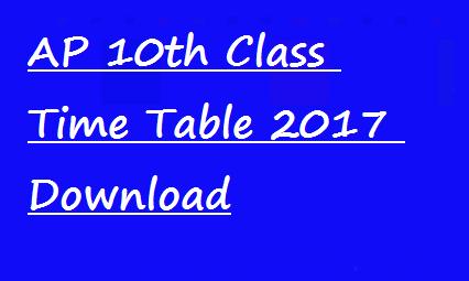 AP 10Tth Time Table 2017 Manabadi