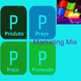 ideas, criterios, estrategia mix del marketing social media