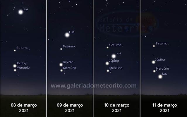 Encontro Mercúrio Júpiter Saturno e Lua