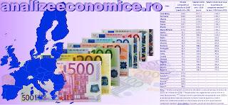 Topul statelor comunitare după salariul minim la paritatea de cumpărare din 2019
