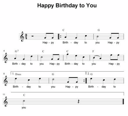 Media Confidential: 'Happy Birthday' Song Ruled To Be Public