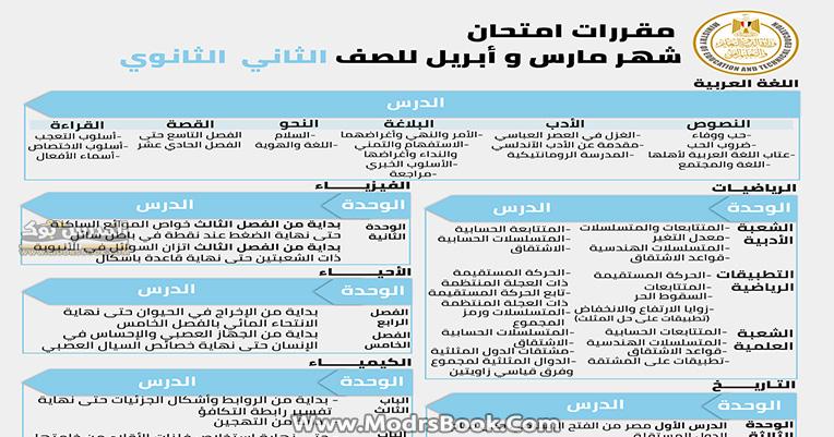 مقررات امتحان شهر مارس وابريل للصف الثاني الثانوي 2021