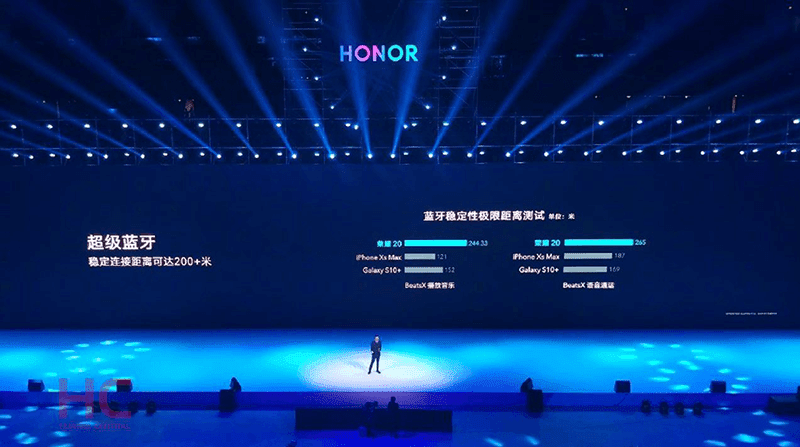 Honor launches Super Bluetooth tech with 200+ meters range