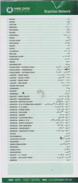 حبیب قطر انٹرنیشنل ایکسچینج برانچز نیٹ ورک۔