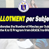DepEd Reiterates the Time Allotment per Subject Area