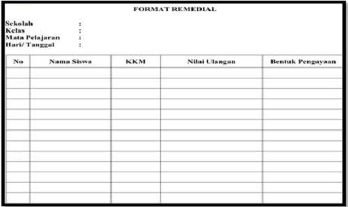 Download Format Progam Remedial Dan Pengayaan Sekolah SD/MI