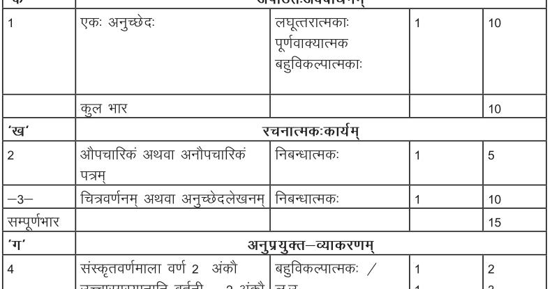 9 cbse class book sanskrit manika for