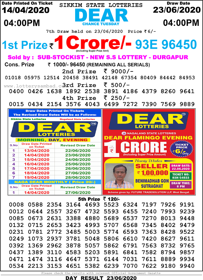 Lottery Sambad 23-06-20 04:00 PM Result
