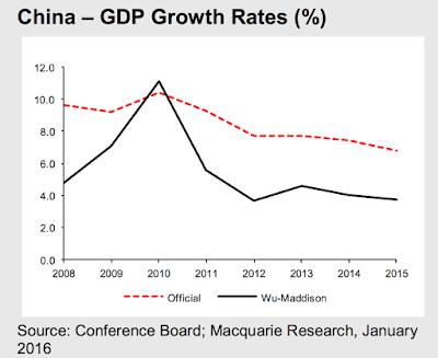 Economia cinese oggi dati 2016 e prospettive