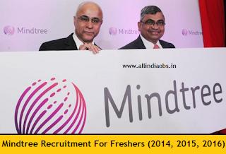 Mindtree Careers