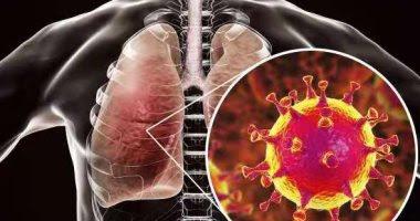 كيفية الحماية من فيروس كورونا | اعراض فيروس كورونا