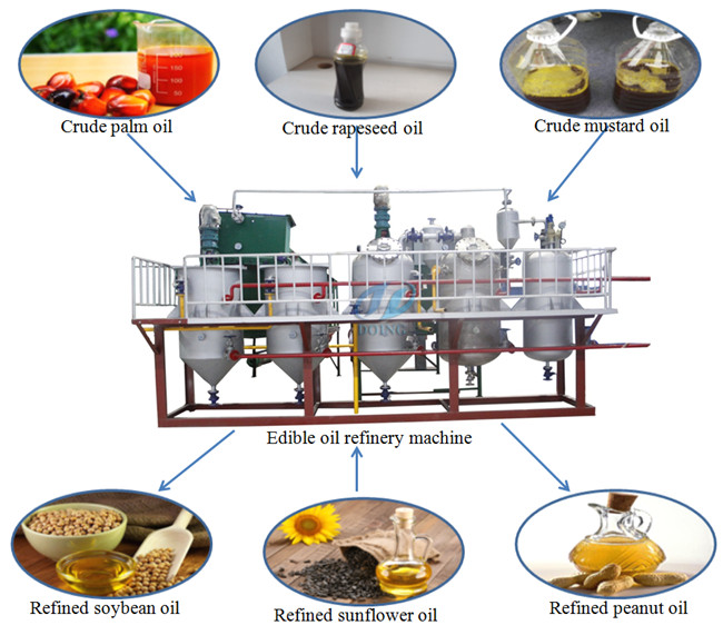 palm oil equipment manufacturing, exports and sales: 四月 2018