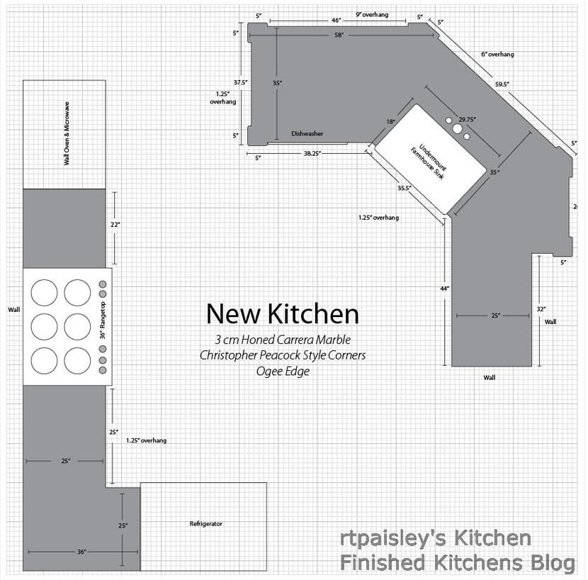 Finished Kitchens Blog 01 24 10
