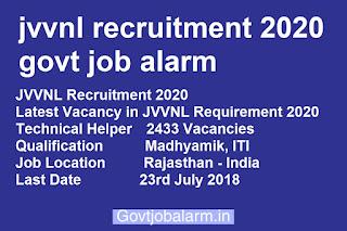 jvvnl recruitment 2020