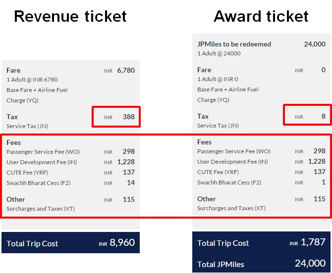 About Fuel Surcharges And How To Avoid Them On Award Tickets - What is fuel surcharge