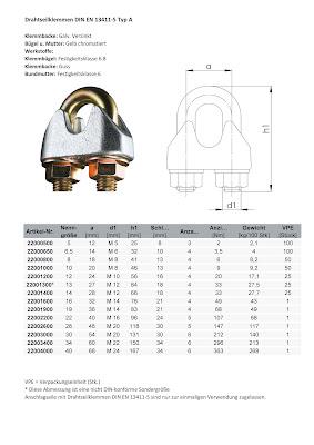 Drahtseilklemmen DIN EN 13411-5 Typ A