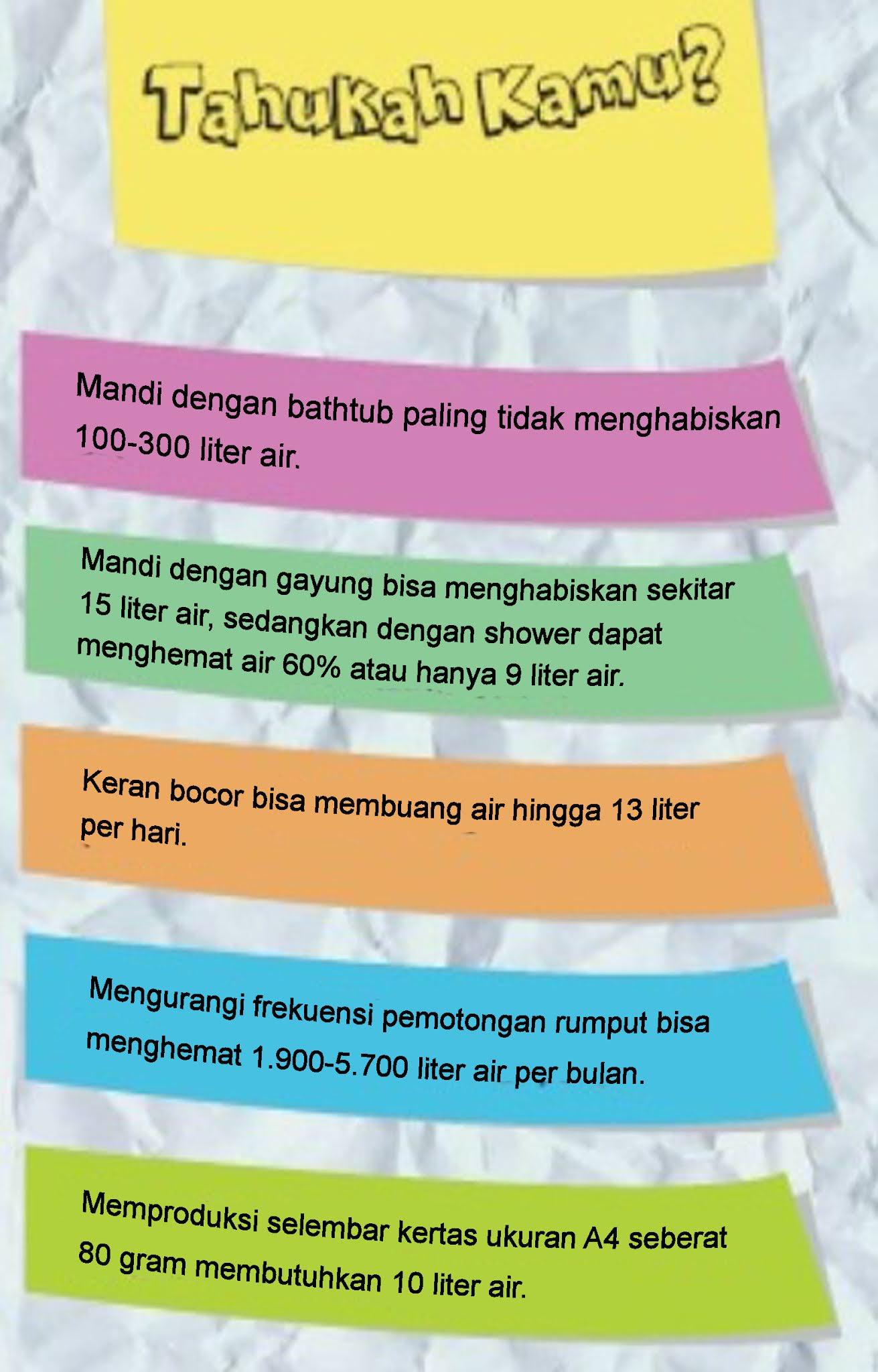 Kumpulan Soal AKM Numerasi Level 4 (Kelas 8) - www.gurnulis.id